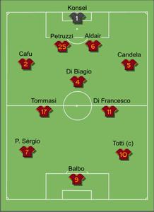 Roma1997-98