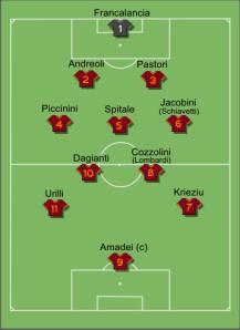 Roma1944-45